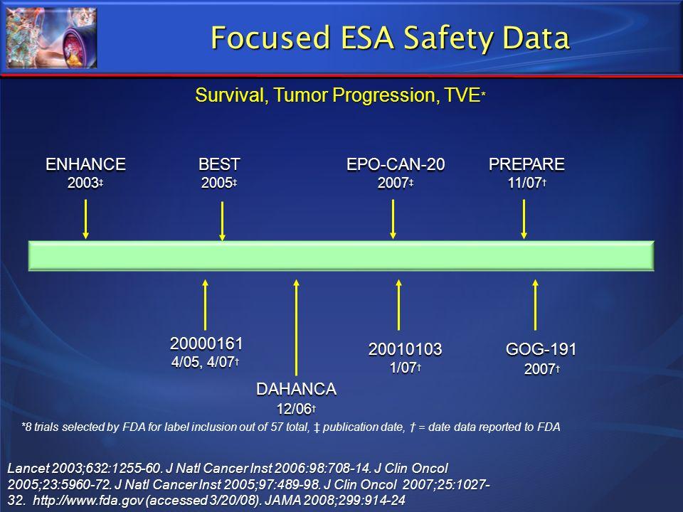 Focused ESA Safety Data ENHANCE 2003 ENHANCE 2003 DAHANCA 12/06 DAHANCA 12/06 EPO-CAN-20 2007 EPO-CAN-20 2007 BEST 2005 BEST 2005 20000161 4/05, 4/07