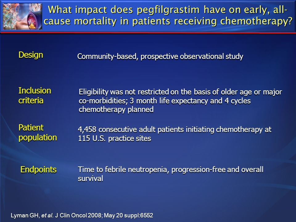 What impact does pegfilgrastim have on early, all- cause mortality in patients receiving chemotherapy? Design Inclusion criteria Patient population En