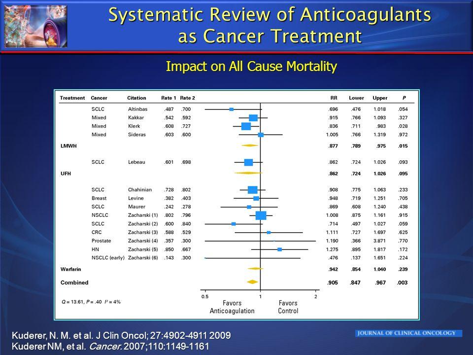 Systematic Review of Anticoagulants as Cancer Treatment Kuderer, N. M. et al. J Clin Oncol; 27:4902-4911 2009 Kuderer NM, et al. Cancer. 2007;110:1149