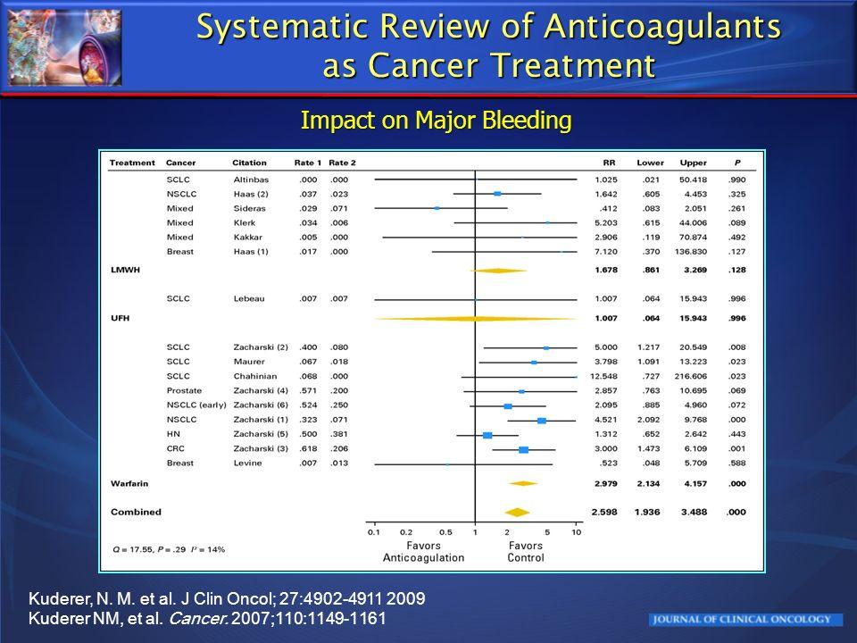 Kuderer, N. M. et al. J Clin Oncol; 27:4902-4911 2009 Kuderer NM, et al. Cancer. 2007;110:1149-1161 Systematic Review of Anticoagulants as Cancer Trea
