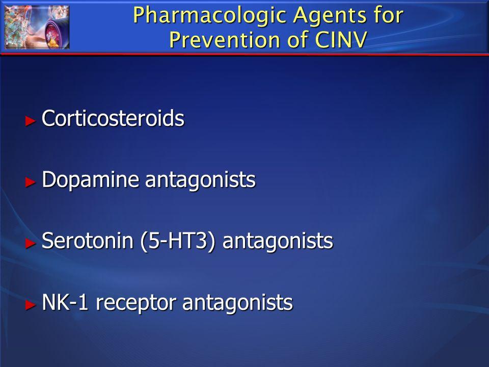 Pharmacologic Agents for Prevention of CINV Corticosteroids Corticosteroids Dopamine antagonists Dopamine antagonists Serotonin (5-HT3) antagonists Se