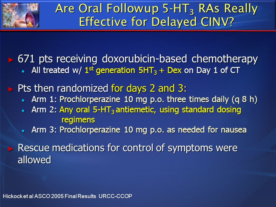 671 pts receiving doxorubicin-based chemotherapy 671 pts receiving doxorubicin-based chemotherapy All treated w/ 1 st generation 5HT 3 + Dex on Day 1