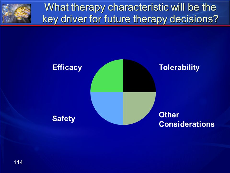 114 What therapy characteristic will be the key driver for future therapy decisions? Efficacy Safety Tolerability Other Considerations