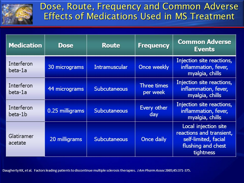 Dose, Route, Frequency and Common Adverse Effects of Medications Used in MS Treatment Daugherty KK, et al. Factors leading patients to discontinue mul