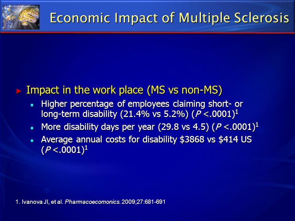 Economic Impact of Multiple Sclerosis Impact in the work place (MS vs non-MS) Impact in the work place (MS vs non-MS) Higher percentage of employees c