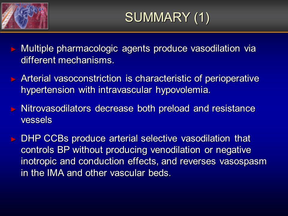 SUMMARY (1) Multiple pharmacologic agents produce vasodilation via different mechanisms.