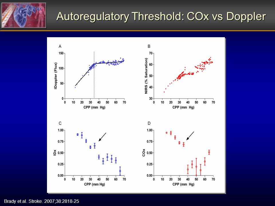 Autoregulatory Threshold: COx vs Doppler Brady et al.