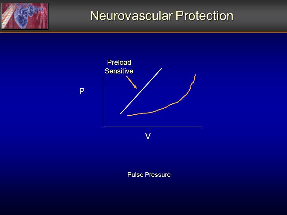 Preload Sensitive Pulse Pressure V P Neurovascular Protection