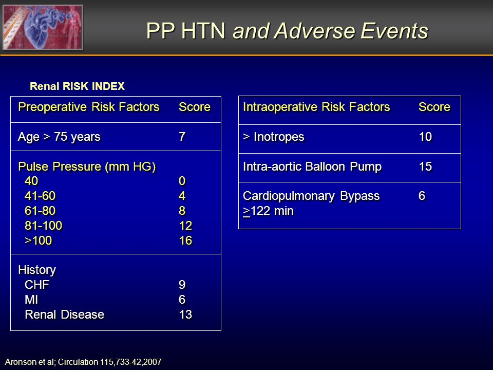 Aronson et al; Circulation 115,733-42,2007 Renal RISK INDEX PP HTN and Adverse Events Preoperative Risk FactorsScoreIntraoperative Risk FactorsScore A