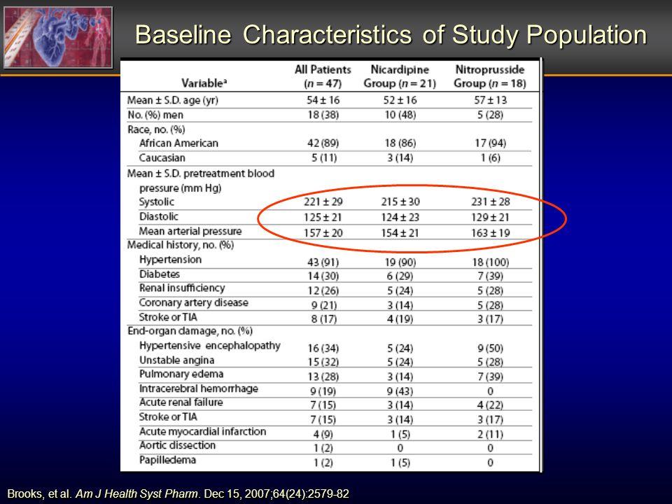 Baseline Characteristics of Study Population Brooks, et al.