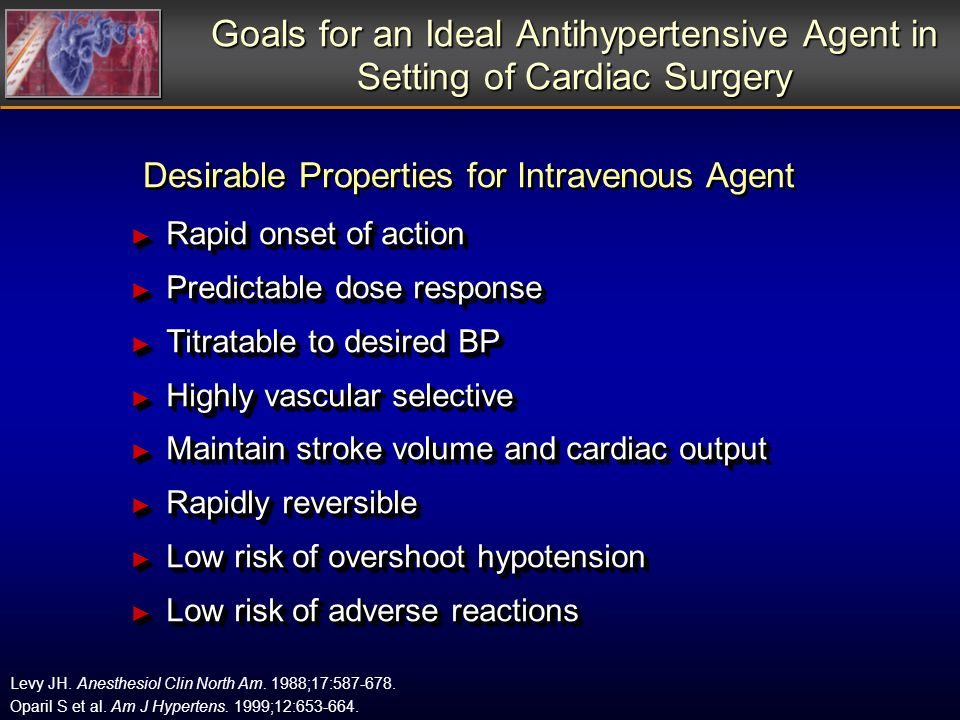 Goals for an Ideal Antihypertensive Agent in Setting of Cardiac Surgery Rapid onset of action Rapid onset of action Predictable dose response Predicta