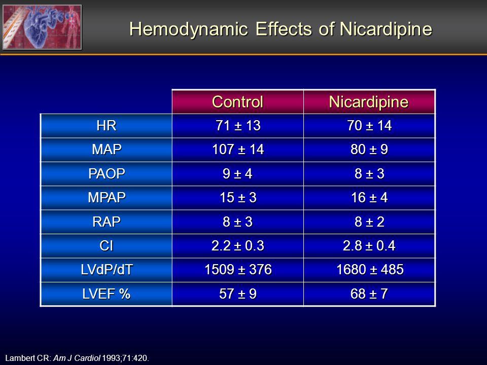 Hemodynamic Effects of Nicardipine Lambert CR: Am J Cardiol 1993;71:420.