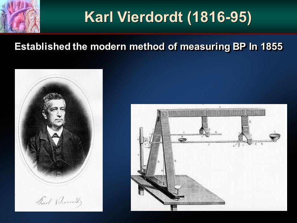 Established the modern method of measuring BP In 1855 Karl Vierdordt (1816-95)