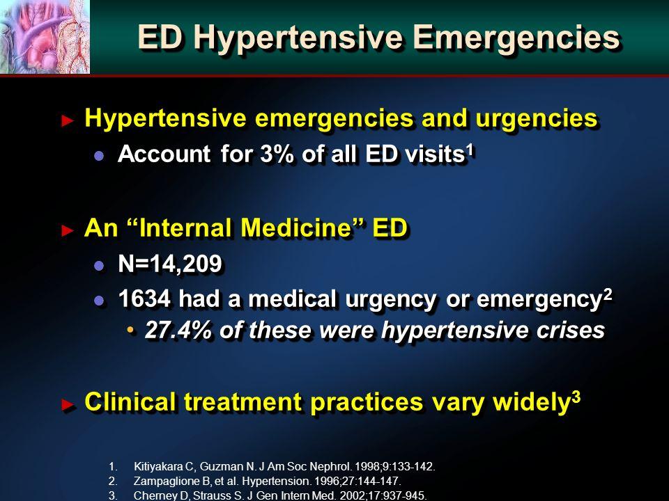 ED Hypertensive Emergencies Hypertensive emergencies and urgencies Hypertensive emergencies and urgencies l Account for 3% of all ED visits 1 An Inter