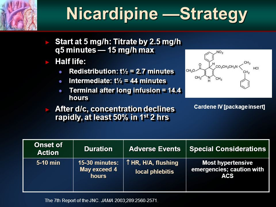 Nicardipine Strategy Start at 5 mg/h: Titrate by 2.5 mg/h q5 minutes 15 mg/h max Start at 5 mg/h: Titrate by 2.5 mg/h q5 minutes 15 mg/h max Half life: Half life: l Redistribution: t½ = 2.7 minutes l Intermediate: t½ = 44 minutes l Terminal after long infusion = 14.4 hours After d/c, concentration declines rapidly, at least 50% in 1 st 2 hrs After d/c, concentration declines rapidly, at least 50% in 1 st 2 hrs Start at 5 mg/h: Titrate by 2.5 mg/h q5 minutes 15 mg/h max Start at 5 mg/h: Titrate by 2.5 mg/h q5 minutes 15 mg/h max Half life: Half life: l Redistribution: t½ = 2.7 minutes l Intermediate: t½ = 44 minutes l Terminal after long infusion = 14.4 hours After d/c, concentration declines rapidly, at least 50% in 1 st 2 hrs After d/c, concentration declines rapidly, at least 50% in 1 st 2 hrs Cardene IV [package insert] Onset of Action Duration Adverse Events Special Considerations 5-10 min 15-30 minutes: May exceed 4 hours HR, H/A, flushing HR, H/A, flushing local phlebitis Most hypertensive emergencies; caution with ACS The 7th Report of the JNC.