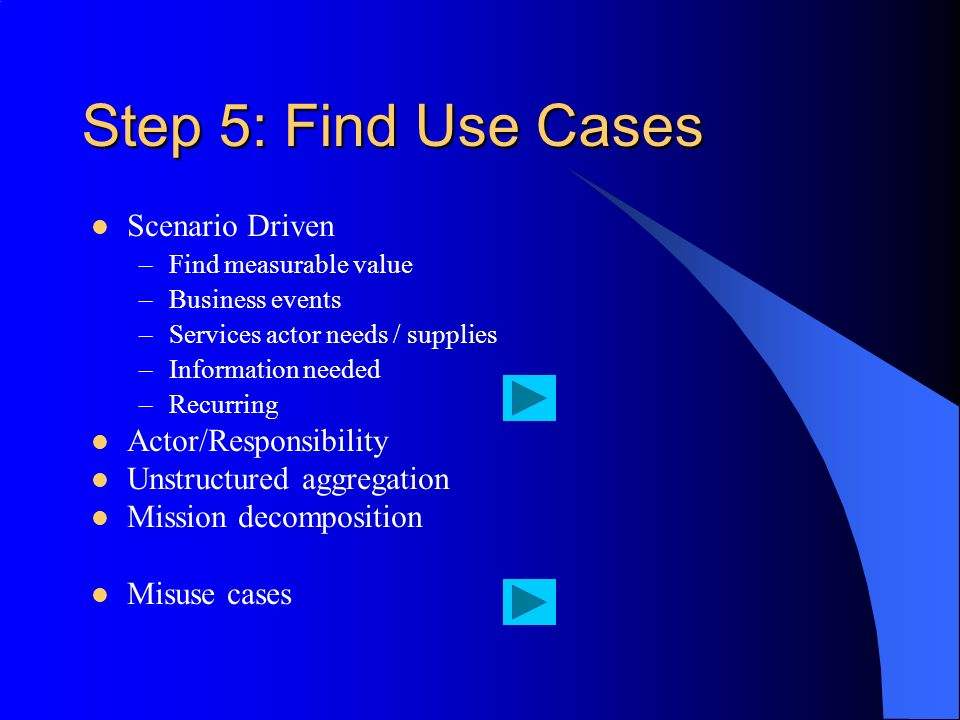 Step 5: Find Use Cases Scenario Driven –Find measurable value –Business events –Services actor needs / supplies –Information needed –Recurring Actor/Responsibility Unstructured aggregation Mission decomposition Misuse cases