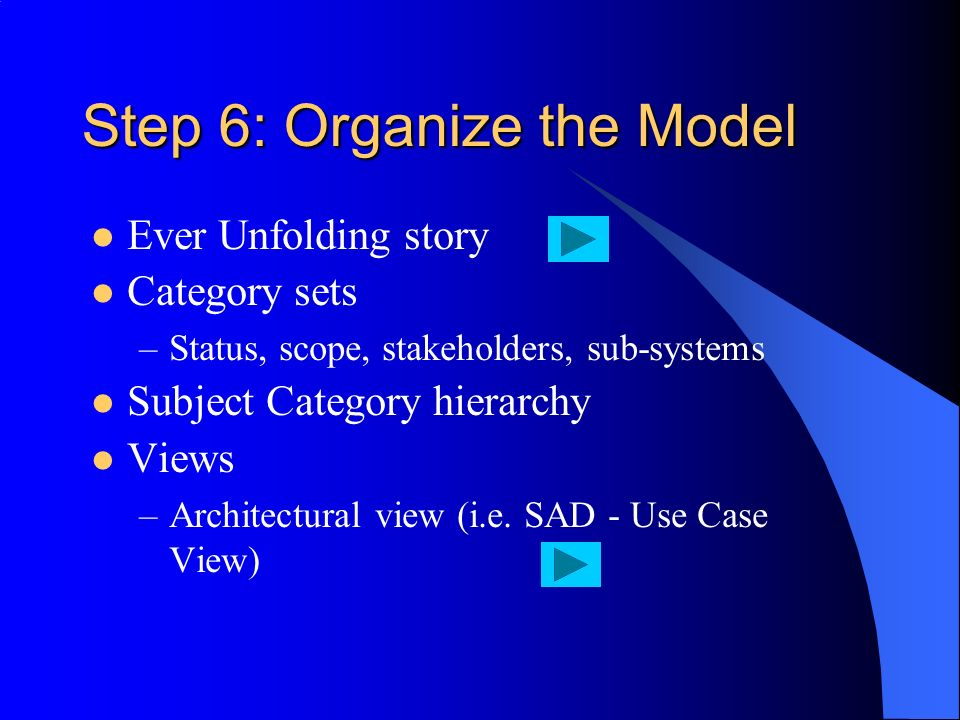 Step 6: Organize the Model Ever Unfolding story Category sets –Status, scope, stakeholders, sub-systems Subject Category hierarchy Views –Architectura
