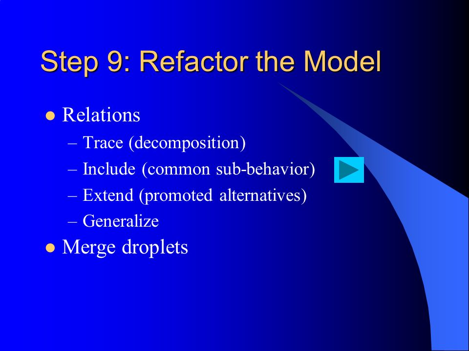 Step 9: Refactor the Model Relations –Trace (decomposition) –Include (common sub-behavior) –Extend (promoted alternatives) –Generalize Merge droplets