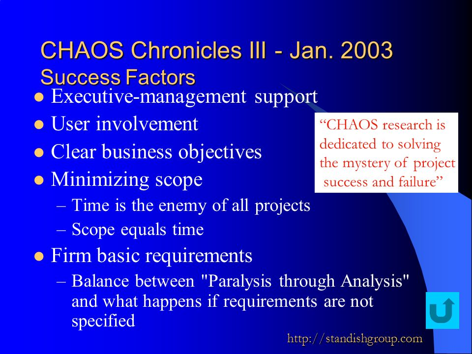 CHAOS Chronicles III - Jan. 2003 Success Factors Executive-management support User involvement Clear business objectives Minimizing scope –Time is the