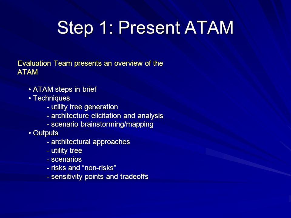Step 1: Present ATAM Evaluation Team presents an overview of the ATAM ATAM steps in brief ATAM steps in brief Techniques Techniques - utility tree gen