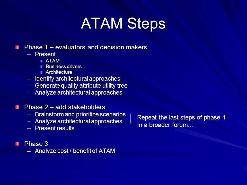 ATAM Steps Phase 1 – evaluators and decision makers –Present ATAM Business drivers Architecture –Identify architectural approaches –Generate quality a