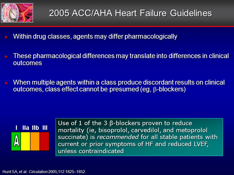 2005 ACC/AHA Heart Failure Guidelines Within drug classes, agents may differ pharmacologically Within drug classes, agents may differ pharmacologically These pharmacological differences may translate into differences in clinical outcomes These pharmacological differences may translate into differences in clinical outcomes When multiple agents within a class produce discordant results on clinical outcomes, class effect cannot be presumed (eg, -blockers) When multiple agents within a class produce discordant results on clinical outcomes, class effect cannot be presumed (eg, -blockers) Use of 1 of the 3 β-blockers proven to reduce mortality (ie, bisoprolol, carvedilol, and metoprolol succinate) is recommended for all stable patients with current or prior symptoms of HF and reduced LVEF, unless contraindicated IIIaIIbIII Hunt SA, et al.