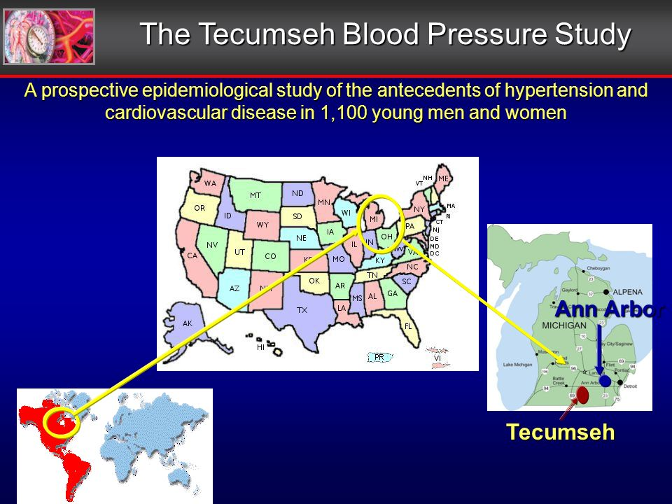 The Tecumseh Blood Pressure Study A prospective epidemiological study of the antecedents of hypertension and cardiovascular disease in 1,100 young men and women Ann Arbor Tecumseh