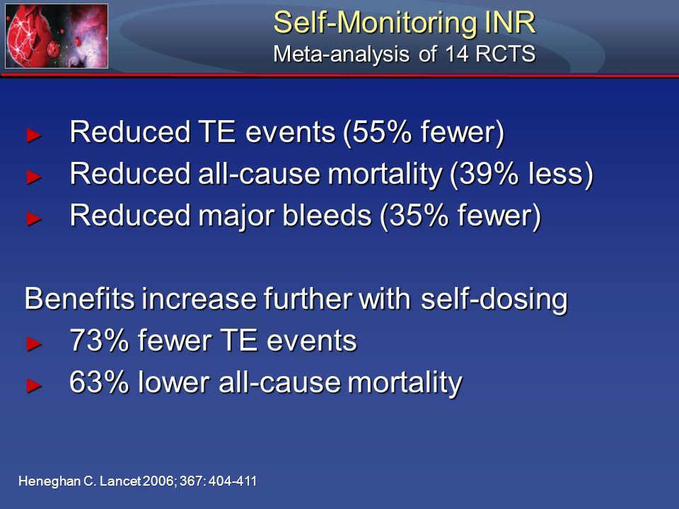 Self-Monitoring INR Meta-analysis of 14 RCTS Reduced TE events (55% fewer) Reduced TE events (55% fewer) Reduced all-cause mortality (39% less) Reduce