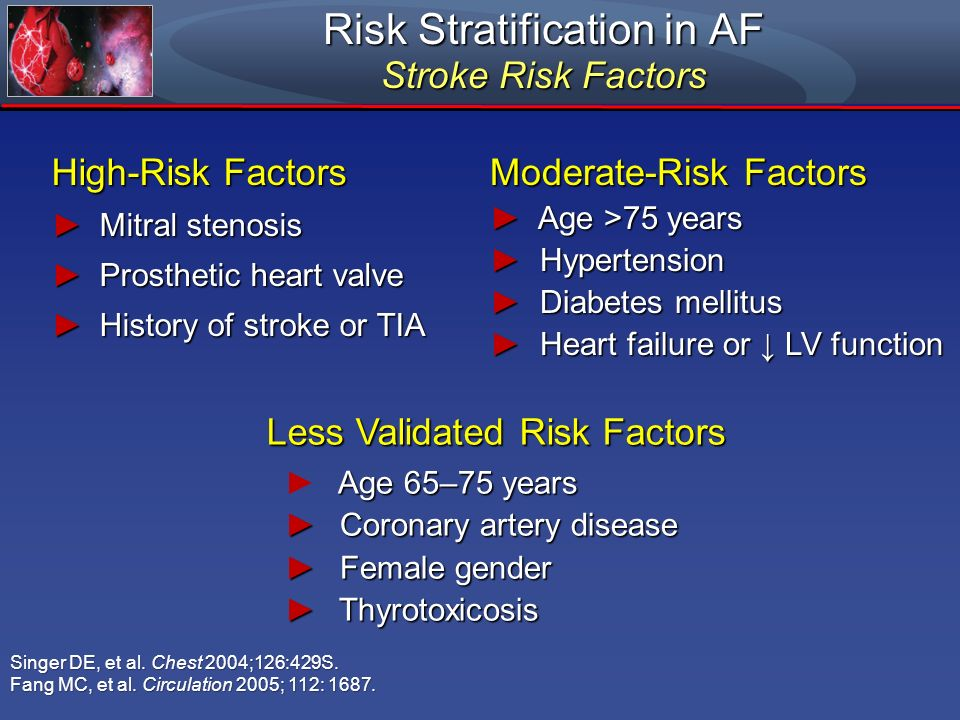 High-Risk Factors Mitral stenosis Mitral stenosis Prosthetic heart valve Prosthetic heart valve History of stroke or TIA History of stroke or TIA High