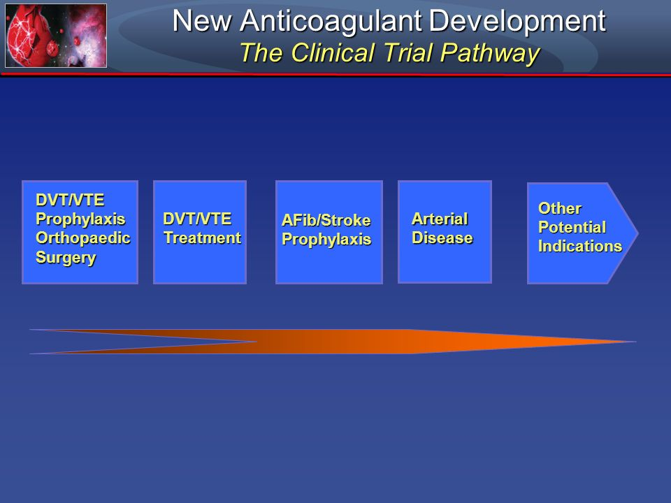 DVT/VTEProphylaxis Orthopaedic Surgery DVT/VTETreatment AFib/StrokeProphylaxis ArterialDisease OtherPotentialIndications New Anticoagulant Development