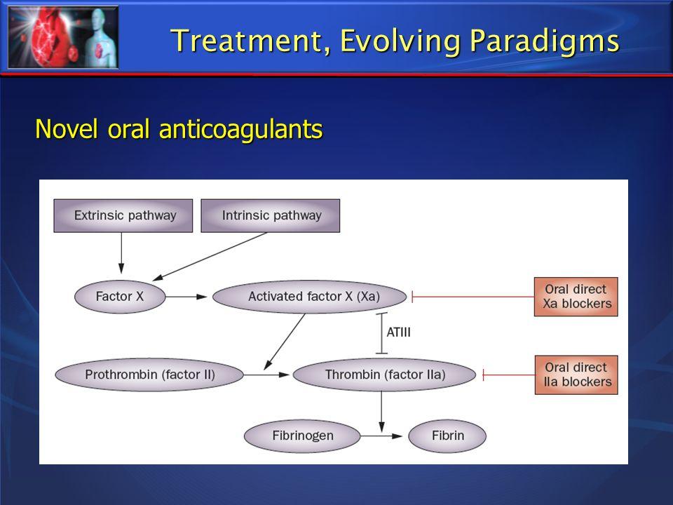 Treatment, Evolving Paradigms Novel oral anticoagulants