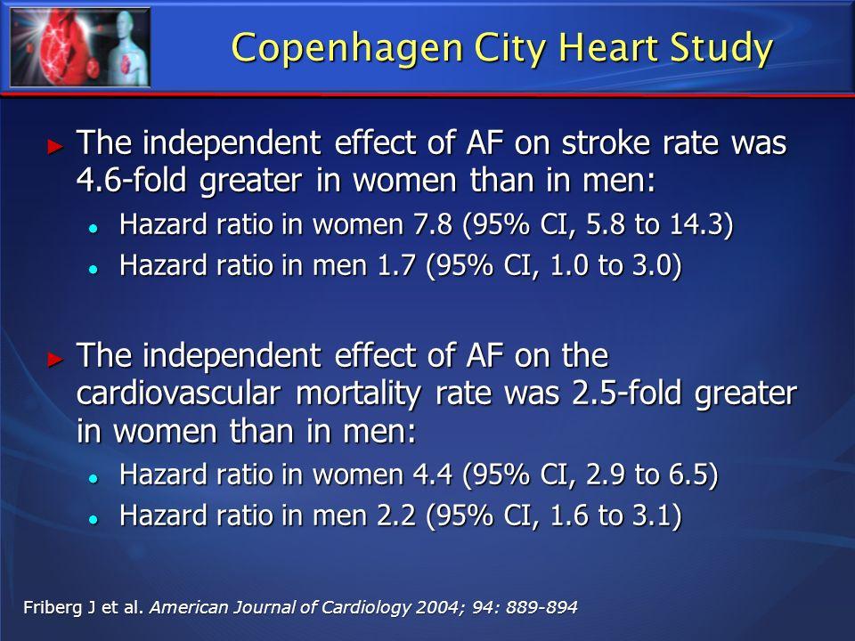 Copenhagen City Heart Study Friberg J et al. American Journal of Cardiology 2004; 94: 889-894 The independent effect of AF on stroke rate was 4.6-fold