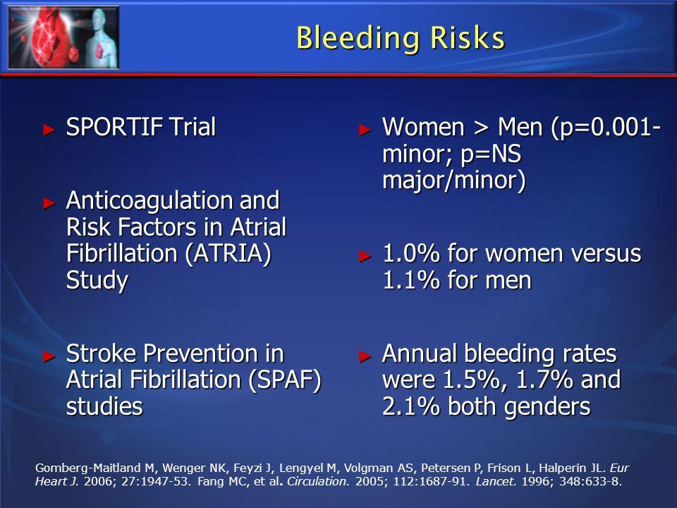 Bleeding Risks SPORTIF Trial SPORTIF Trial Anticoagulation and Risk Factors in Atrial Fibrillation (ATRIA) Study Anticoagulation and Risk Factors in A