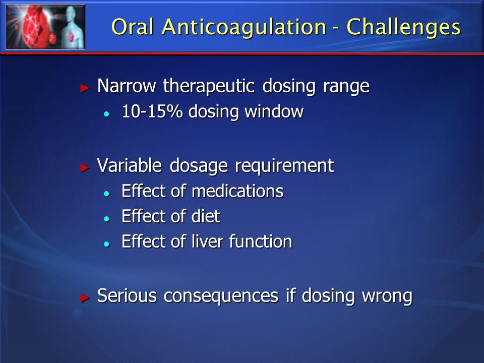 Oral Anticoagulation - Challenges Narrow therapeutic dosing range Narrow therapeutic dosing range 10-15% dosing window 10-15% dosing window Variable d