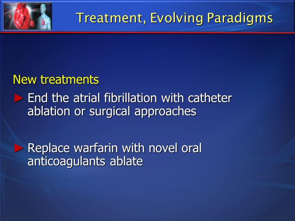 Treatment, Evolving Paradigms Ablation Procedures