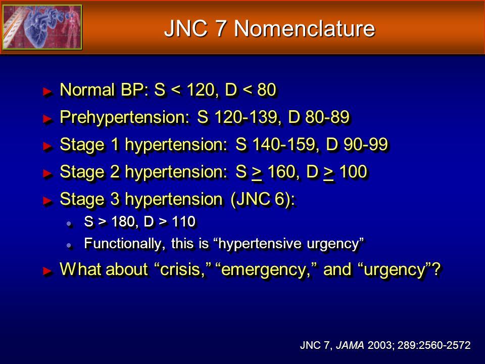 JNC 7 Nomenclature Normal BP: S < 120, D < 80 Normal BP: S < 120, D < 80 Prehypertension: S 120-139, D 80-89 Prehypertension: S 120-139, D 80-89 Stage 1 hypertension: S 140-159, D 90-99 Stage 1 hypertension: S 140-159, D 90-99 Stage 2 hypertension: S > 160, D > 100 Stage 2 hypertension: S > 160, D > 100 Stage 3 hypertension (JNC 6): Stage 3 hypertension (JNC 6): S > 180, D > 110 S > 180, D > 110 Functionally, this is hypertensive urgency Functionally, this is hypertensive urgency What about crisis, emergency, and urgency.