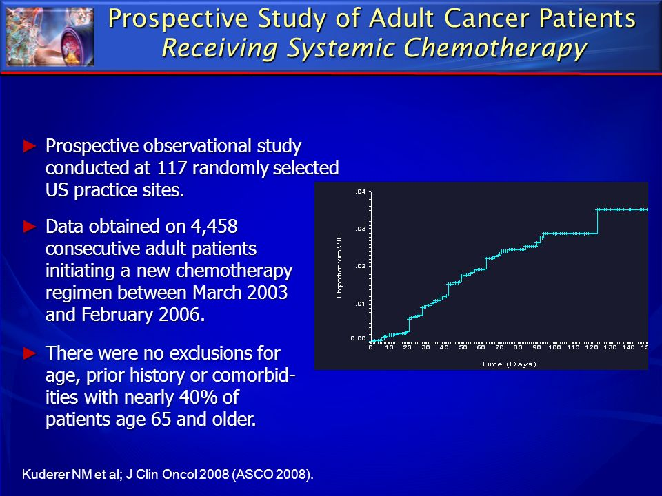 Prospective Study of Adult Cancer Patients Receiving Systemic Chemotherapy Kuderer NM et al; J Clin Oncol 2008 (ASCO 2008). Prospective observational