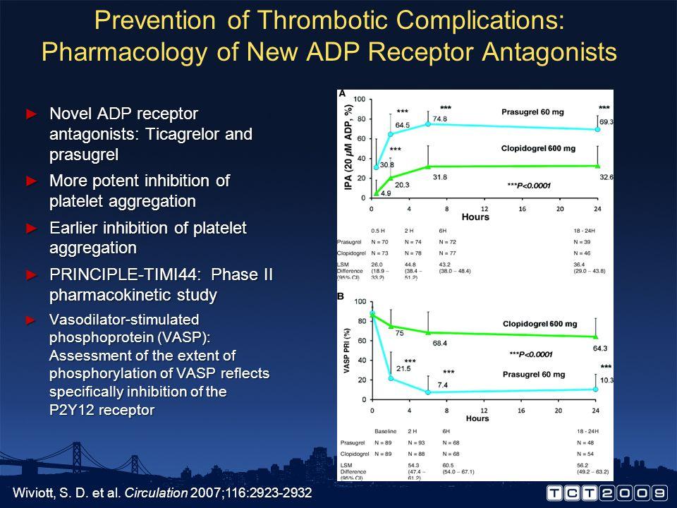 Both Bleeding and Thrombotic Events Matter CK-MB Symptomatic MI TVR DEATH TVR Bleeding CK-MB Symptomatic MI DEATH GPI Antagonists Bivalirudin 1998 200