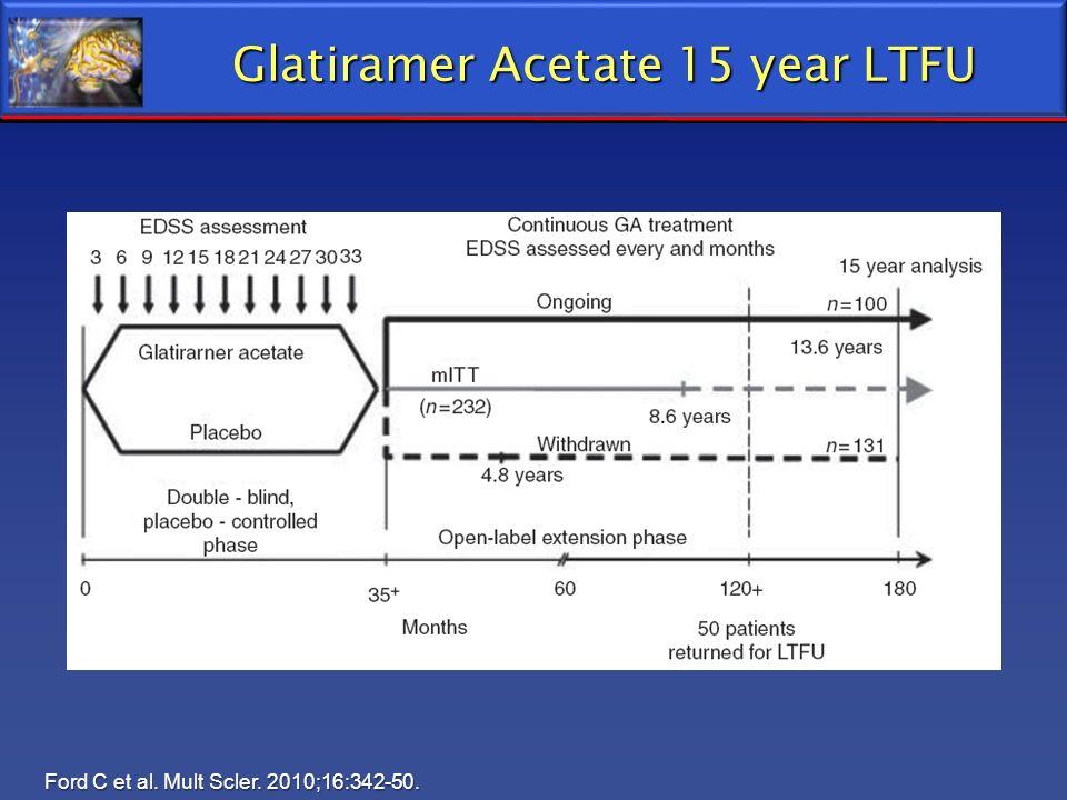 Glatiramer Acetate 15 year LTFU Ford C et al. Mult Scler. 2010;16:342-50.