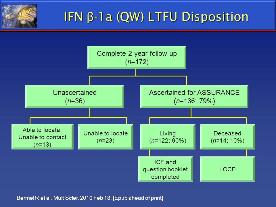 IFN β -1a (QW) LTFU Disposition Bermel R et al. Mult Scler. 2010 Feb 18. [Epub ahead of print] Complete 2-year follow-up (n=172) Unascertained (n=36)