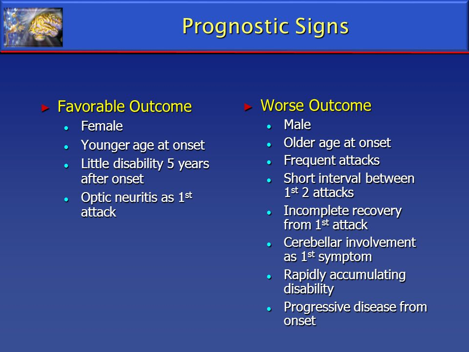 Prognostic Signs Favorable Outcome Favorable Outcome Female Female Younger age at onset Younger age at onset Little disability 5 years after onset Lit