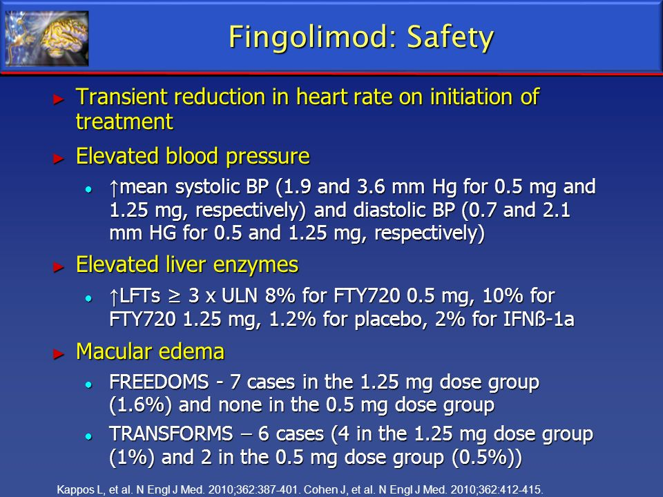 Fingolimod: Safety Transient reduction in heart rate on initiation of treatment Transient reduction in heart rate on initiation of treatment Elevated