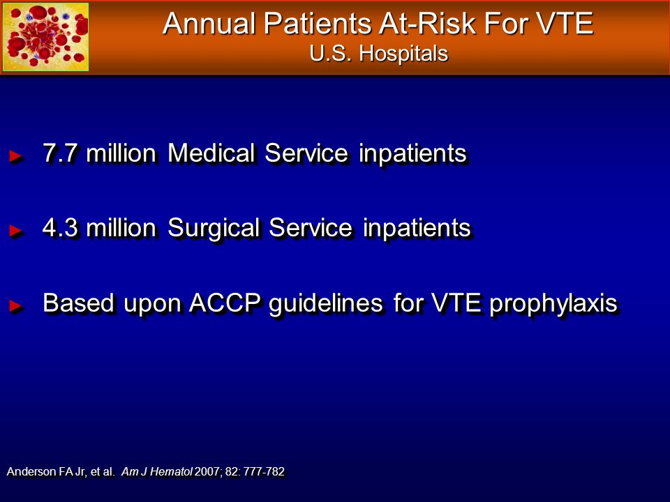 Annual Patients At-Risk For VTE U.S. Hospitals 7.7 million Medical Service inpatients 7.7 million Medical Service inpatients 4.3 million Surgical Serv