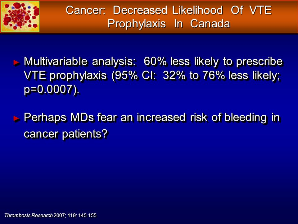 Cancer: Decreased Likelihood Of VTE Prophylaxis In Canada Multivariable analysis: 60% less likely to prescribe VTE prophylaxis (95% CI: 32% to 76% les