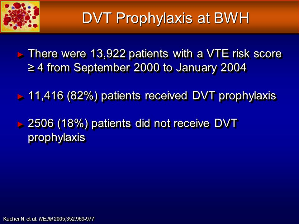DVT Prophylaxis at BWH There were 13,922 patients with a VTE risk score 4 from September 2000 to January 2004 There were 13,922 patients with a VTE ri
