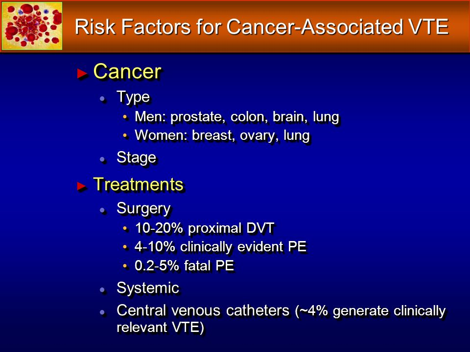 Risk Factors for Cancer-Associated VTE Cancer Cancer Type Type Men: prostate, colon, brain, lung Men: prostate, colon, brain, lung Women: breast, ovar