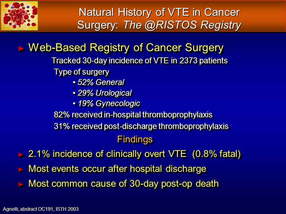 Natural History of VTE in Cancer Surgery: The @RISTOS Registry Web-Based Registry of Cancer Surgery Web-Based Registry of Cancer Surgery Tracked 30-da