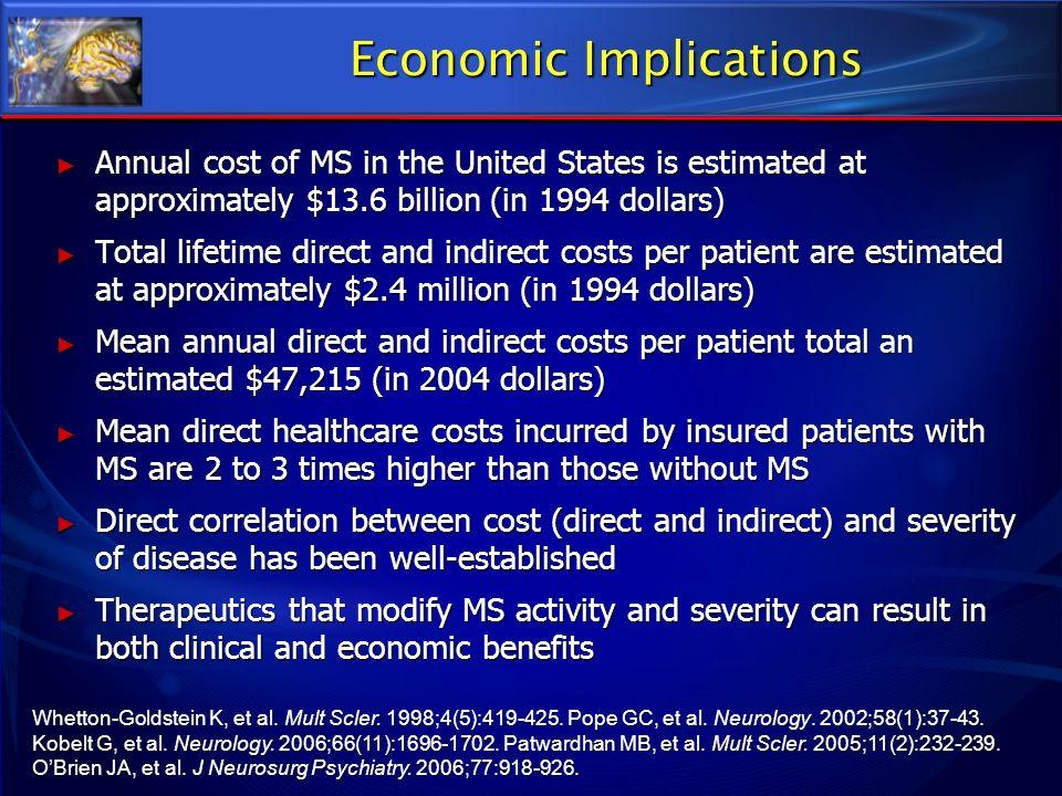 Whetton-Goldstein K, et al. Mult Scler. 1998;4(5):419-425. Pope GC, et al. Neurology. 2002;58(1):37-43. Kobelt G, et al. Neurology. 2006;66(11):1696-1