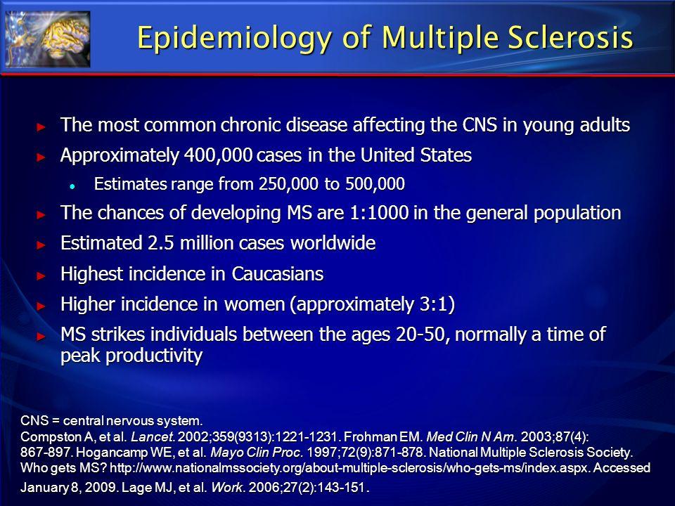 CNS = central nervous system. Compston A, et al. Lancet. 2002;359(9313):1221-1231. Frohman EM. Med Clin N Am. 2003;87(4): 867-897. Hogancamp WE, et al