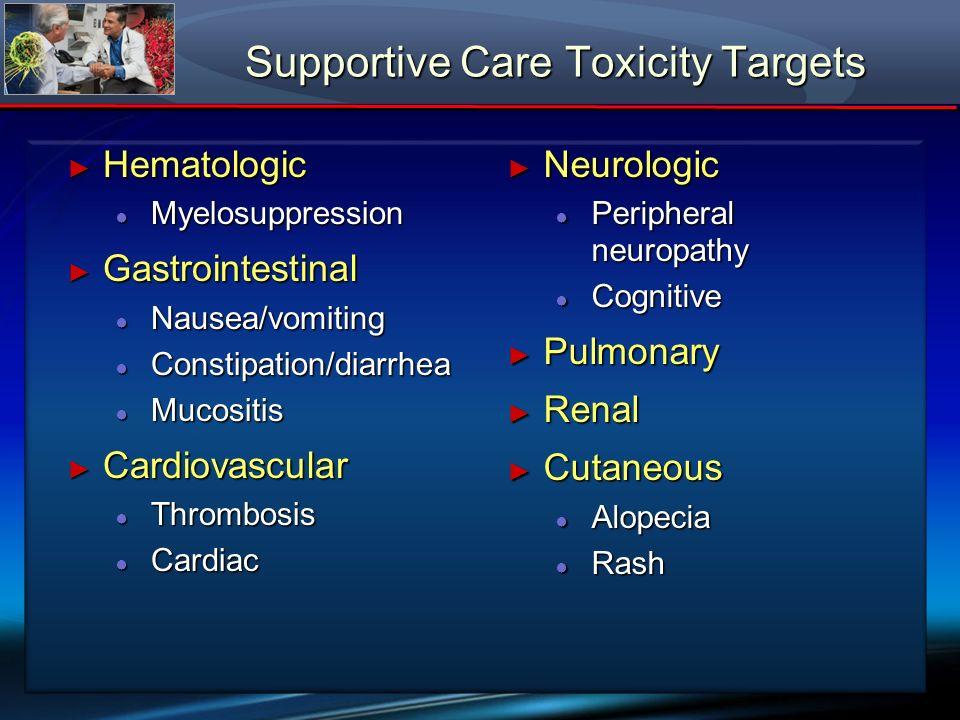 Supportive Care Toxicity Targets Hematologic Hematologic Myelosuppression Myelosuppression Gastrointestinal Gastrointestinal Nausea/vomiting Nausea/vo